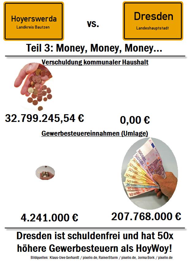 Hoyerswerda vs. Dresden – Teil 3: Money, Money, Money ...
